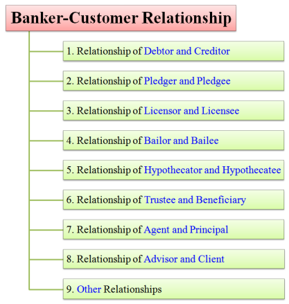 banker-customer-relationship.png