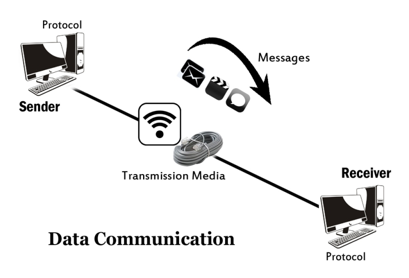 Data-Communication