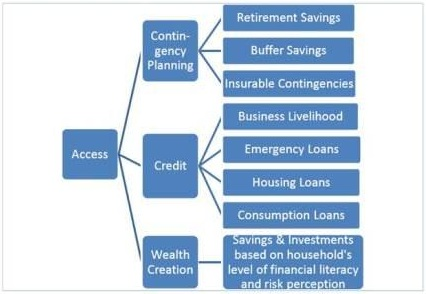 Financial Inclusion.jpg