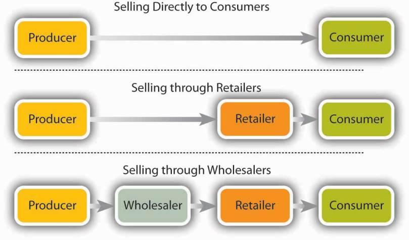 Product-Distribution.jpg